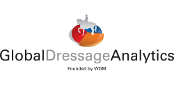 Global Dressage Analytics